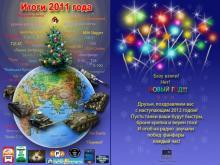 Конкурс «Перемены в WoT за год»